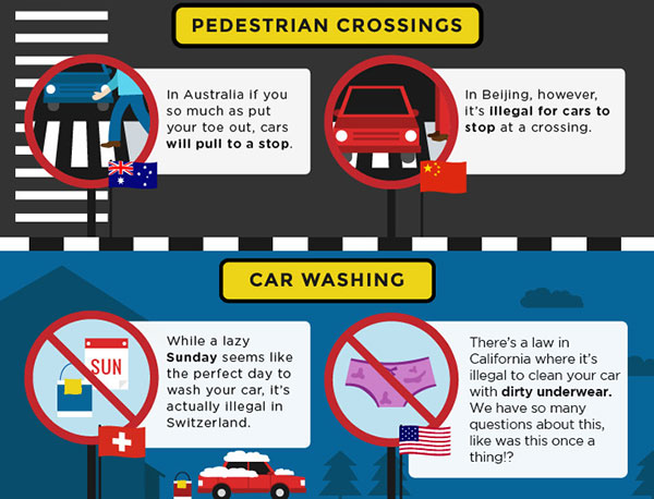 Strangest Driving Rules